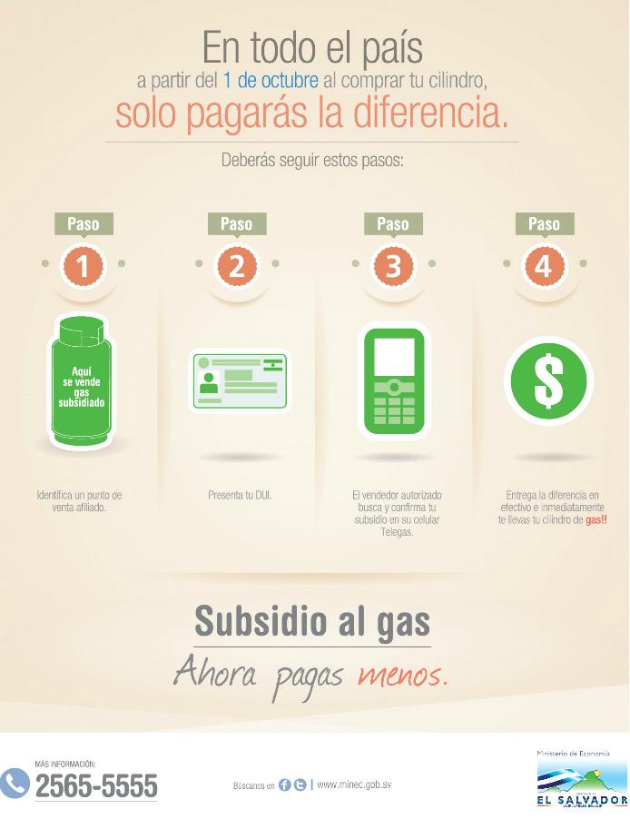 Subsidio al gas como funciona