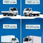 HYUNDAI Trucks savings promociones en camiones